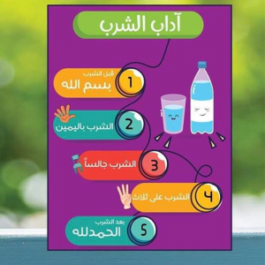 Etiquette Of Drinking Water