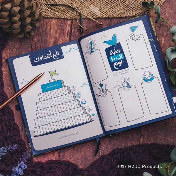 H2DO Planner-Coffee